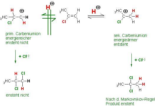 HCl-Add. an 2-Chlor-1-Propen.JPG