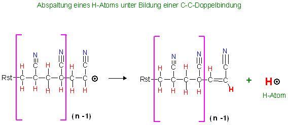 Abspaltung H-Atom Polymer-Radikal..JPG