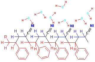 Wasser-Adsorbtion an SAN.JPG