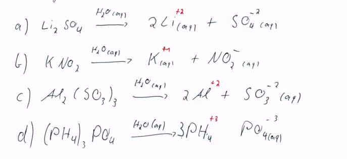 Lösen von Salzen in Wasser Reaktionsgleichung | Chemielounge