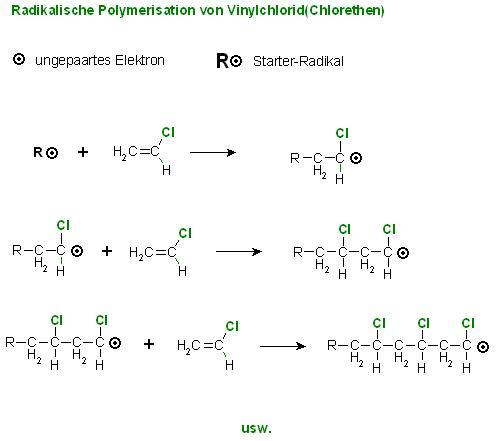 Radikalische Polymerisation von Vinylchlorid(Chlorethen).JPG
