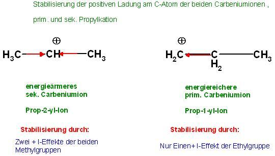 Propylkationen, prim., sek. Stabilisierung + I-Effekt.JPG