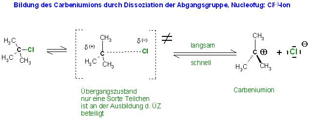 Dissoziation tert.Butylchlorid in Carbeniumion + Cl(-).JPG