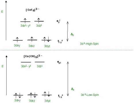 [Cof6]3- u. [Co(CN)6]3- 2zu3 resized.jpg