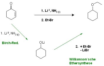 Birch-Red. u. William-Ethersynthese.JPG