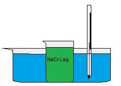 Wasserbad-Kalorimeter.jpg