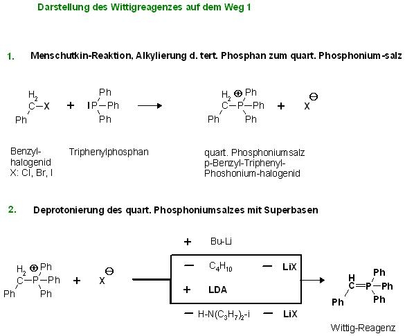 Wittig-Reagenz Weg 1 Phosphoniumsalz BuLi oder LDA.JPG