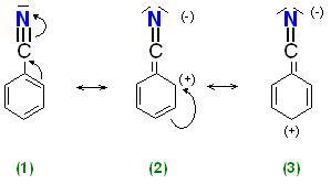 Benzonitril Grenzformeln durchnummeriert.JPG
