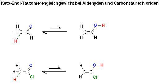 Keto-Enol-Acetaldehyd u. Acetylchlorid.JPG