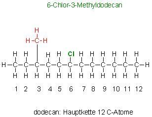 6-Chlor-e-Methyldodecan.JPG
