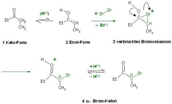 Alpha-Bromierung v. Pentan-3-on.JPG
