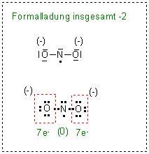 NO2 falsch 2 negative Formalladungen.JPG