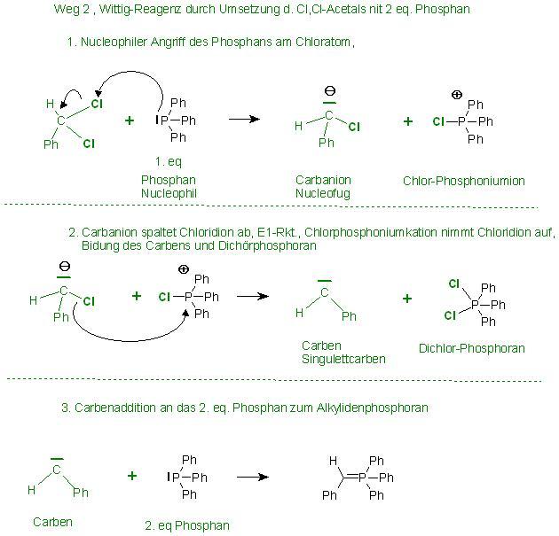 Wittig-Reagenz Weg 2, 2eq Phosphan plus Cl,Cl-Acetal.JPG