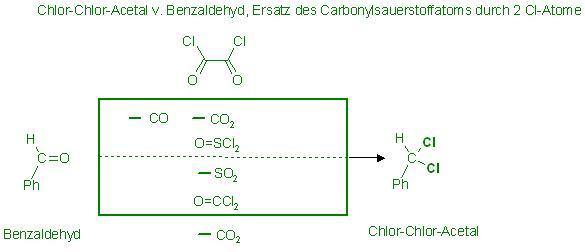 Cl,Cl-Acetal v. Ph-CHO, Ph-CHCl2.JPG