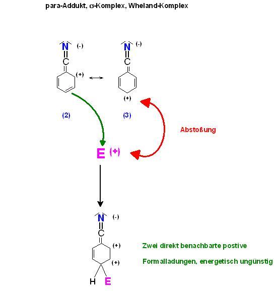 Benzonitril para-Addukt.JPG