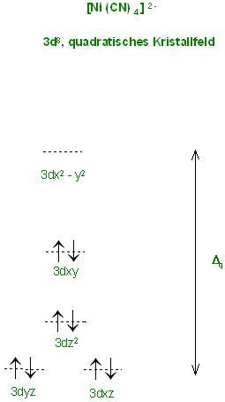 [Ni(CN)4](2-)- Kristallfeld.JPG