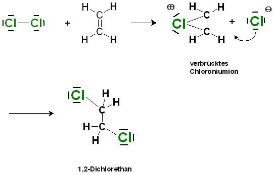 Chloroniumion von Ethen.JPG