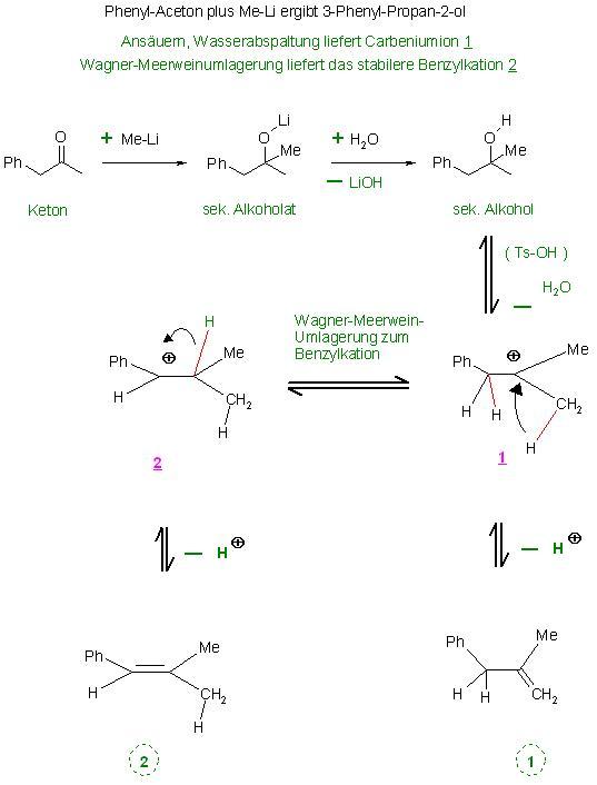 Phenyl-Aceton plus Me-Li 3-Phenyl-Propan-2-ol.JPG