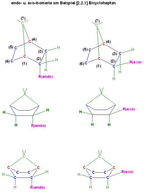 endo- u. exo-Isomerie am Beispiel [2.2.1] Bicycloheptan.JPG