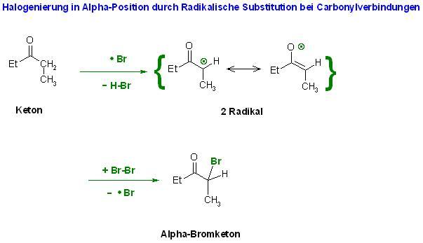 Halogenierung in Alpha-Position d. Radikalische Substitution an Carbonylverbindungen.JPG