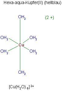 Hexa-aqua-Kupfer(II).JPG