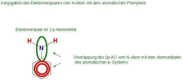 Konjugation des Elektronenpaares vom N-Atom mit dem aromatischen Phenylrest.JPG
