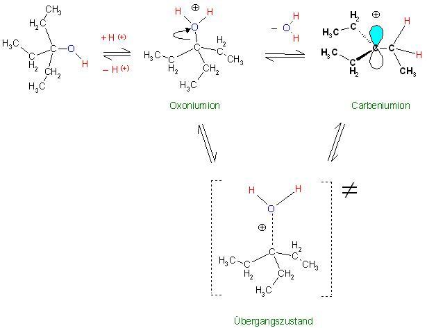 Carbeniumion E1 an Pentan-3-oxoniumion.JPG