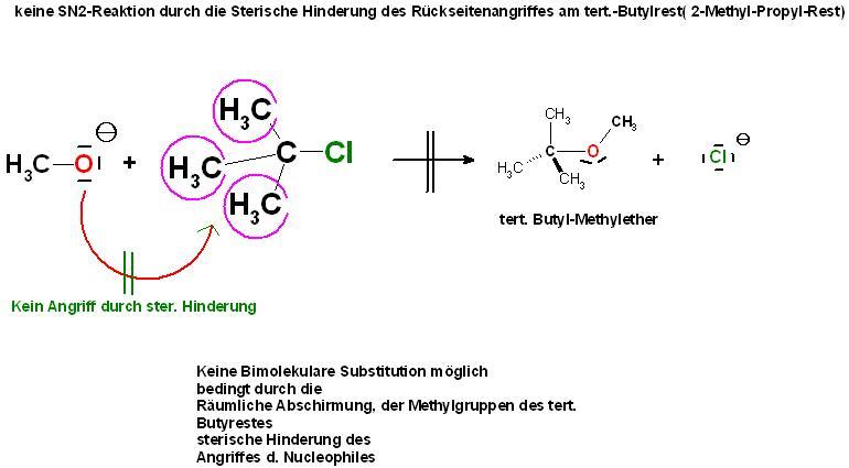 Keine SN2-Reaktion an t-Bu-Cl möglich, sterische Abschirmung.JPG