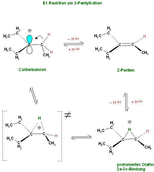 E1 Reaktion am 3-Pentylkation.JPG