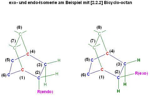 exo- und endo-Isomerie am Beispiel mit [2.2.2] Bicyclo-octan.JPG