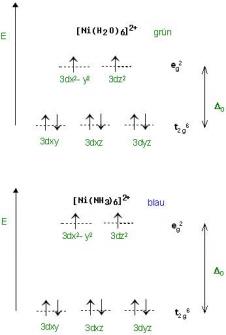 [Ni(H2O)6]2+ u. [Ni(NH3)6]2+ 67PerCent rezised.jpg