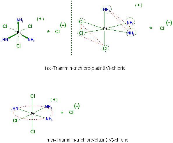 fac- und mer-Triammin-trichloro-platin(IV)-chlorid.JPG