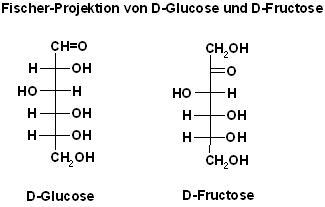Fischer-Projektion von D-Glucose und D-Fructose.JPG