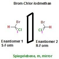 Brom-Chlor-Iodmethan-Enantiomerenpaar.jpg